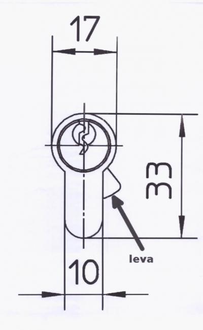 scansione serratura porta blindata